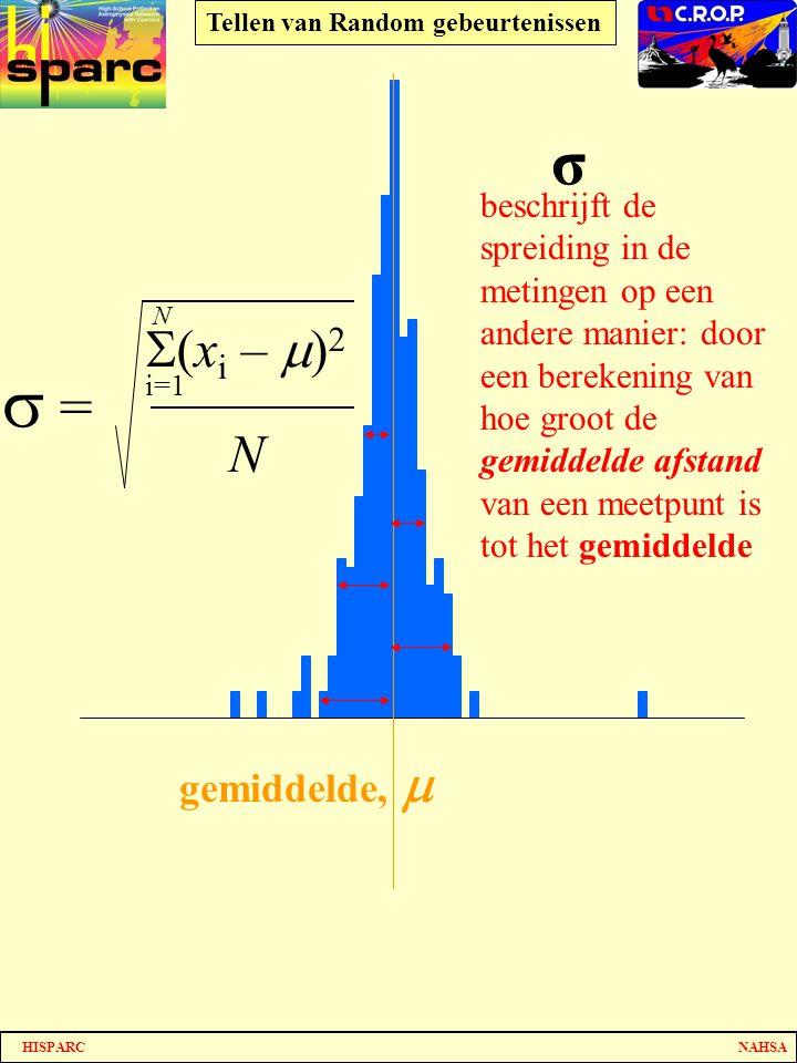 HISPARC NAHSA Tellen van Random gebeurtenissen gemiddelde,  beschrijft de spreiding in de metingen op een andere manier: door een berekening van hoe