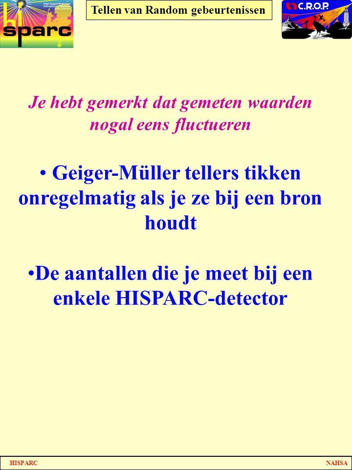 HISPARC NAHSA Tellen van Random gebeurtenissen Je hebt gemerkt dat gemeten waarden nogal eens fluctueren Geiger-Müller tellers tikken onregelmatig als