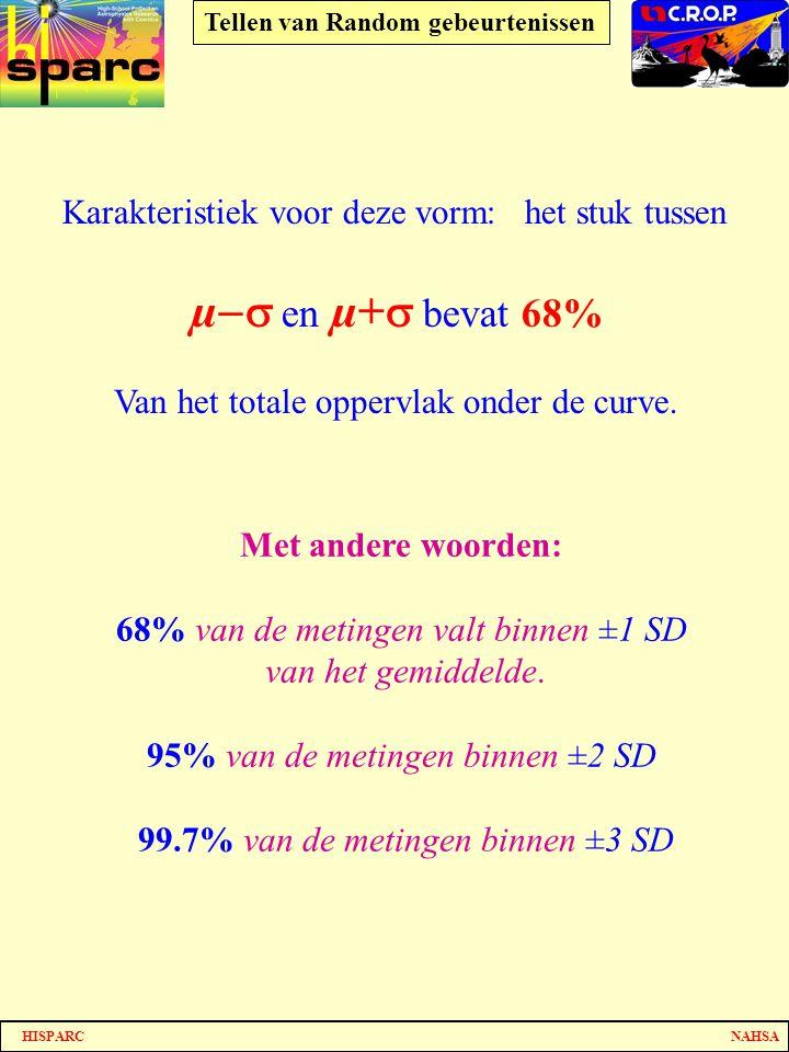 HISPARC NAHSA Tellen van Random gebeurtenissen Met andere woorden: 68% van de metingen valt binnen ±1 SD van het gemiddelde. 95% van de metingen binne