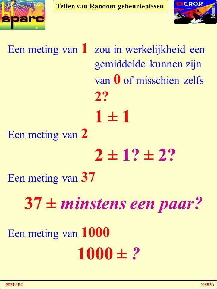 HISPARC NAHSA Tellen van Random gebeurtenissen Een meting van 1 zou in werkelijkheid een gemiddelde kunnen zijn van 0 of misschien zelfs 2? 1 ± 1 Een