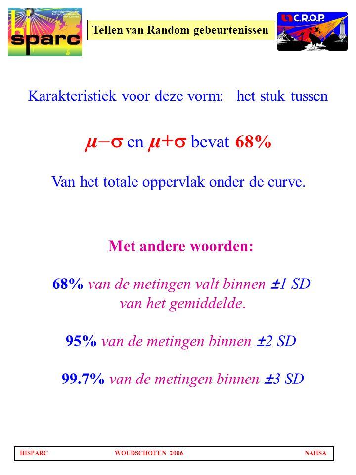 HISPARCWOUDSCHOTEN 2006NAHSA Tellen van Random gebeurtenissen Met andere woorden: 68% van de metingen valt binnen ±1 SD van het gemiddelde. 95% van de