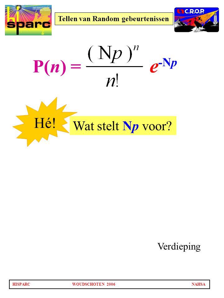 HISPARCWOUDSCHOTEN 2006NAHSA Tellen van Random gebeurtenissen P(n) = e -Np Hé! Wat stelt Np voor? Verdieping