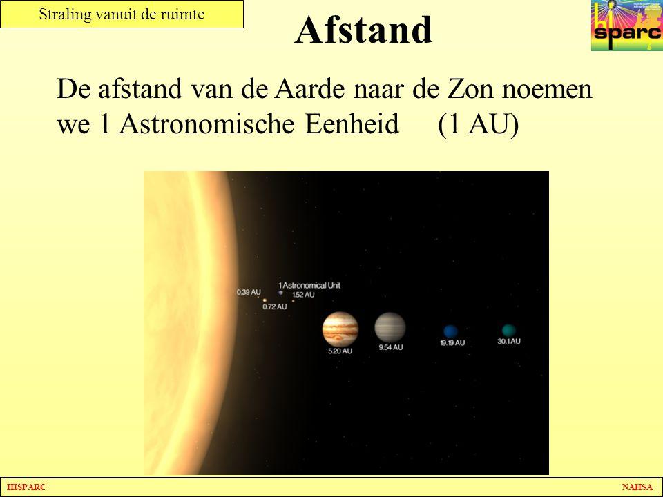 HISPARC NAHSA Straling vanuit de ruimte Afstand De afstand van de Aarde naar de Zon noemen we 1 Astronomische Eenheid (1 AU)