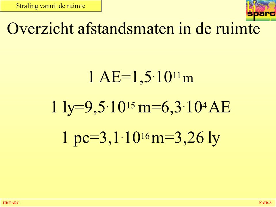 HISPARC NAHSA Straling vanuit de ruimte Overzicht afstandsmaten in de ruimte 1 AE=1,5. 10 11 m 1 ly=9,5. 10 15 m=6,3. 10 4 AE 1 pc=3,1. 10 16 m=3,26 l