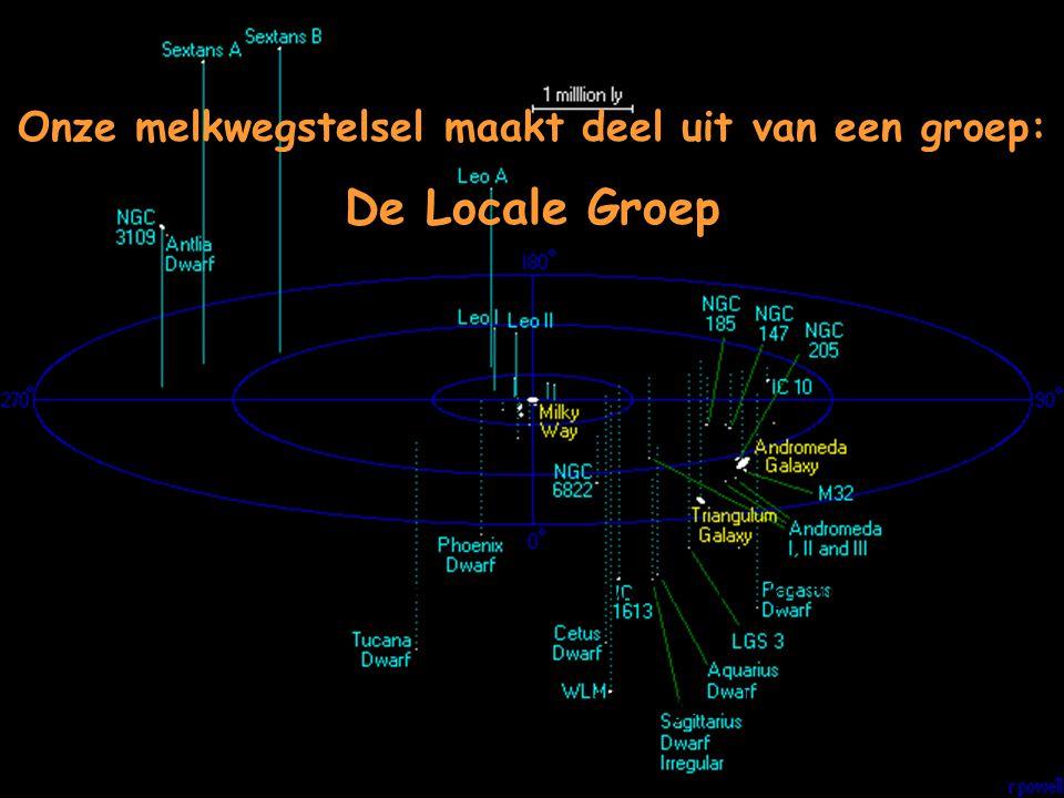 HISPARC NAHSA Straling vanuit de ruimte Onze melkwegstelsel maakt deel uit van een groep: De Locale Groep Deze groep bevat ongeveer 30 stelsels en het