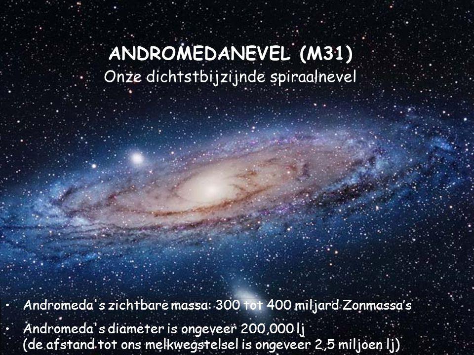 HISPARC NAHSA Straling vanuit de ruimte ANDROMEDANEVEL (M31) Onze dichtstbijzijnde spiraalnevel Andromeda's zichtbare massa: 300 tot 400 miljard Zonma