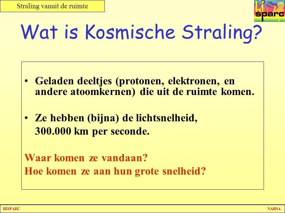 HISPARC NAHSA Straling vanuit de ruimte Geladen deeltjes (protonen, elektronen, en andere atoomkernen) die uit de ruimte komen. Ze hebben (bijna) de l