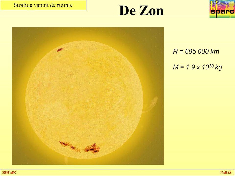 HISPARC NAHSA Straling vanuit de ruimte R = 695 000 km M = 1.9 x 10 30 kg De Zon