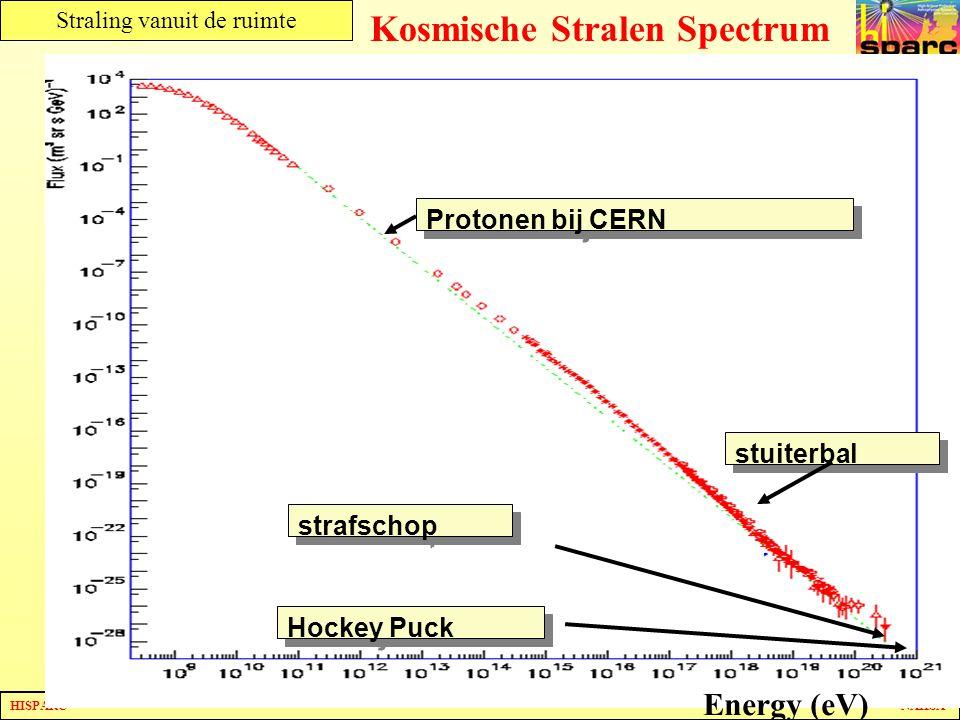 HISPARC NAHSA Straling vanuit de ruimte Kosmische Stralen Spectrum Protonen bij CERN stuiterbal strafschop Hockey Puck Energy (eV)