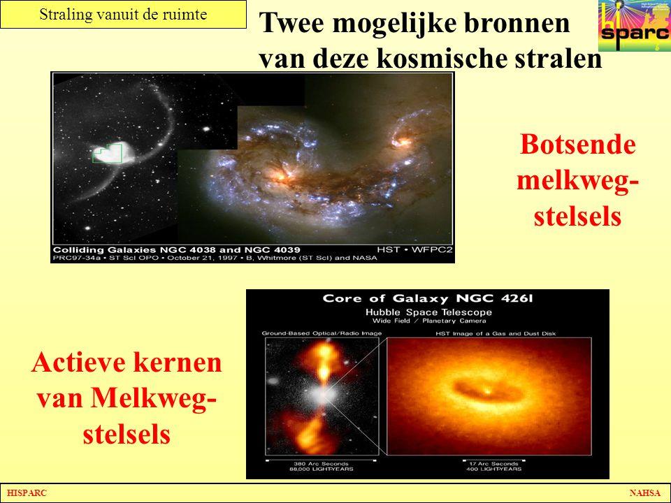 HISPARC NAHSA Straling vanuit de ruimte Twee mogelijke bronnen van deze kosmische stralen Botsende melkweg- stelsels Actieve kernen van Melkweg- stels
