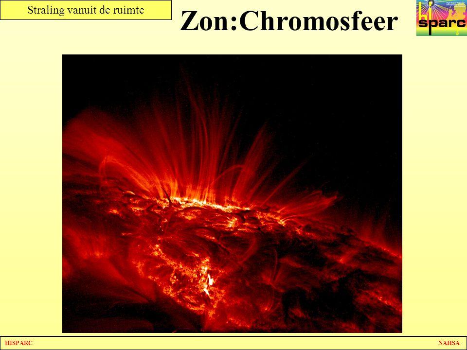HISPARC NAHSA Straling vanuit de ruimte Zon:Chromosfeer