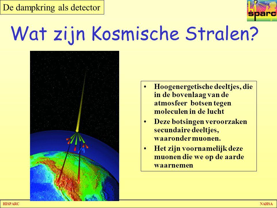 HISPARC NAHSA De dampkring als detector Hoogenergetische deeltjes, die in de bovenlaag van de atmosfeer botsen tegen moleculen in de lucht Deze botsingen veroorzaken secundaire deeltjes, waaronder muonen.