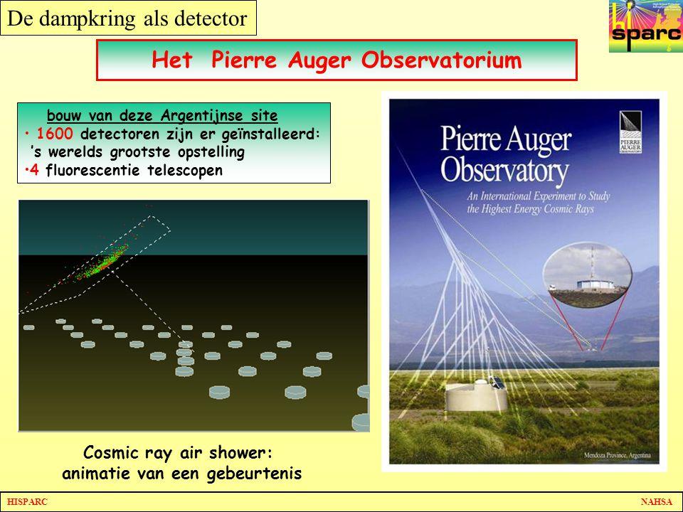 HISPARC NAHSA De dampkring als detector bouw van deze Argentijnse site 1600 detectoren zijn er geïnstalleerd: 's werelds grootste opstelling 4 fluorescentie telescopen Het Pierre Auger Observatorium Cosmic ray air shower: animatie van een gebeurtenis