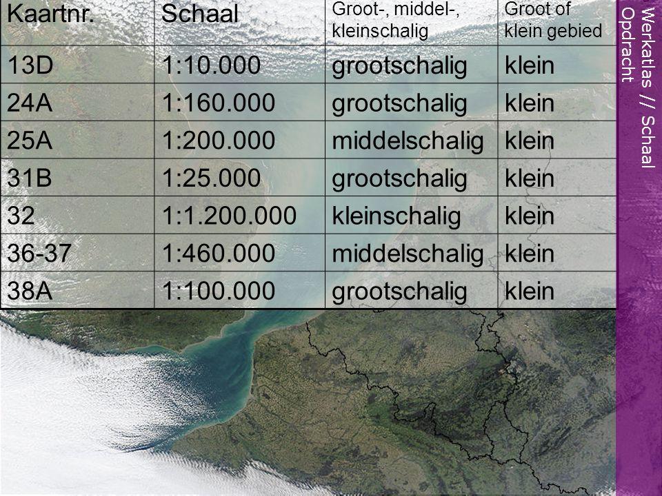 Werkatlas // Schaal Bij het schaalgetal 1:800.000, betekent het dat 1 centimeter op de kaart in werkelijkheid 800.000 centimeter is.