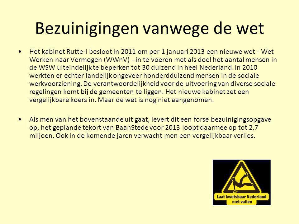 Bezuinigingen vanwege de wet Het kabinet Rutte-I besloot in 2011 om per 1 januari 2013 een nieuwe wet - Wet Werken naar Vermogen (WWnV) - in te voeren