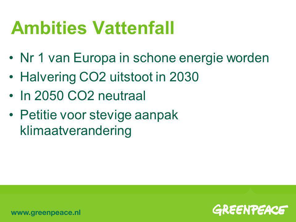 Ambities Vattenfall Nr 1 van Europa in schone energie worden Halvering CO2 uitstoot in 2030 In 2050 CO2 neutraal Petitie voor stevige aanpak klimaatverandering