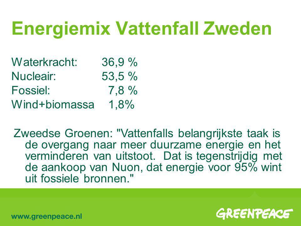 Energiemix Vattenfall Zweden Waterkracht:36,9 % Nucleair:53,5 % Fossiel: 7,8 % Wind+biomassa 1,8% Zweedse Groenen: Vattenfalls belangrijkste taak is de overgang naar meer duurzame energie en het verminderen van uitstoot.