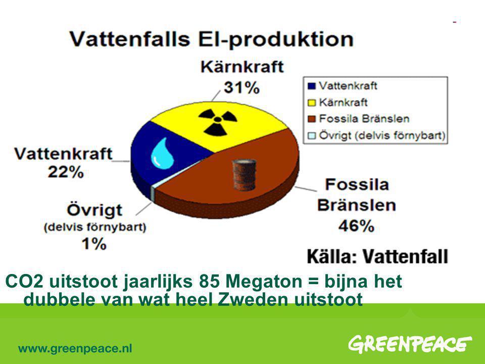 Vattenfall is écht vies CO2 uitstoot jaarlijks 85 Megaton = bijna het dubbele van wat heel Zweden uitstoot