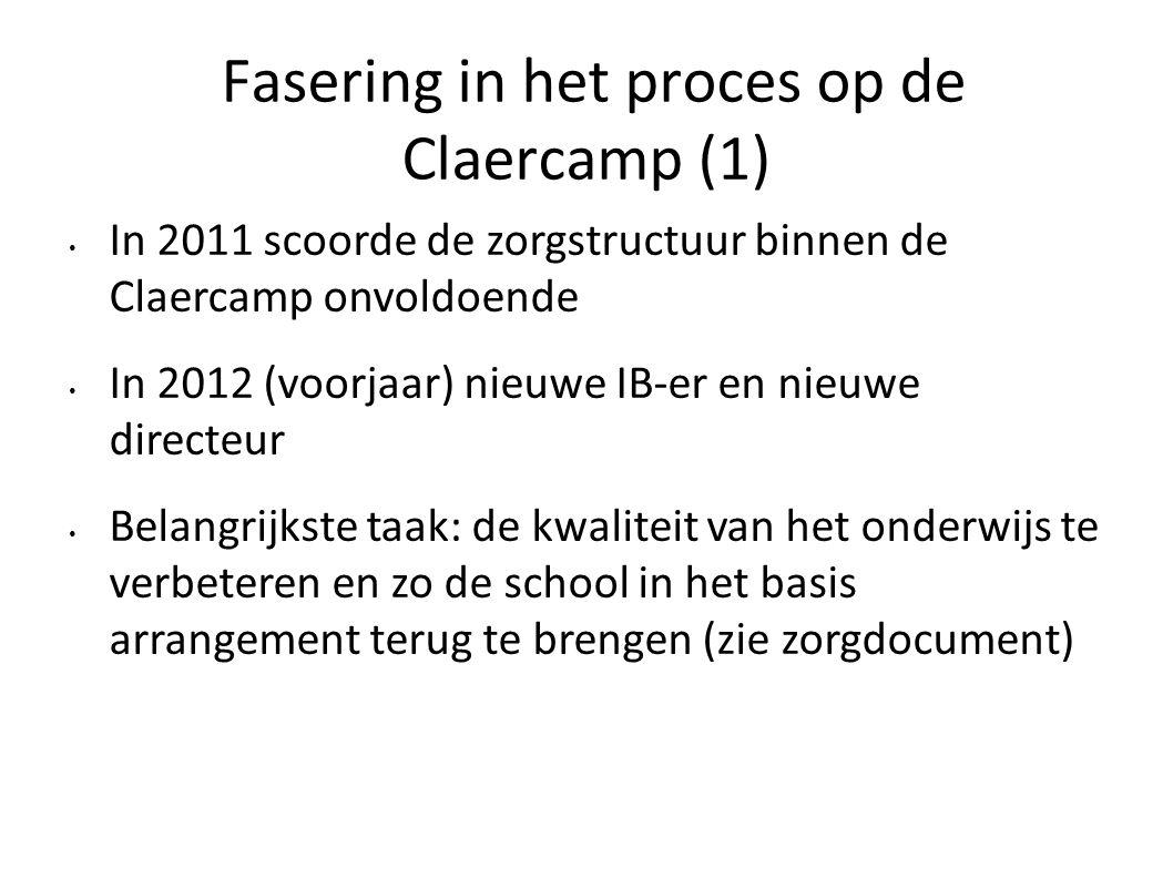 Fasering in het proces op de Claercamp (1) In 2011 scoorde de zorgstructuur binnen de Claercamp onvoldoende In 2012 (voorjaar) nieuwe IB-er en nieuwe