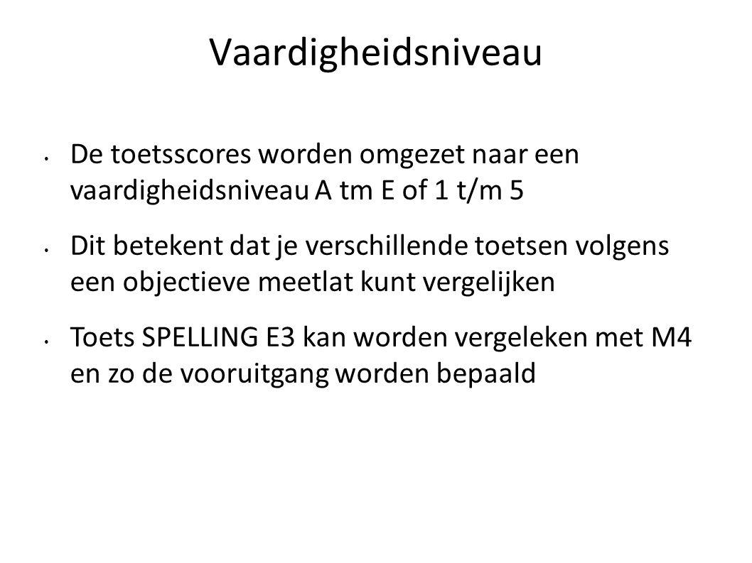 Vaardigheidsniveau De toetsscores worden omgezet naar een vaardigheidsniveau A tm E of 1 t/m 5 Dit betekent dat je verschillende toetsen volgens een o
