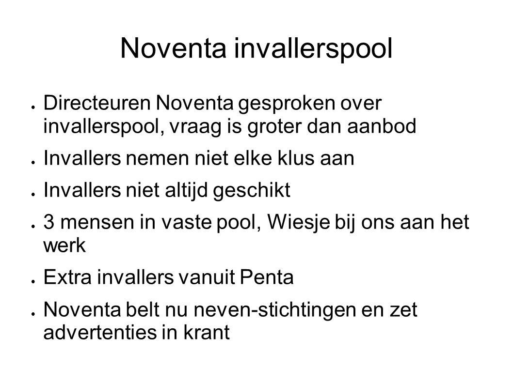 Noventa invallerspool  Directeuren Noventa gesproken over invallerspool, vraag is groter dan aanbod  Invallers nemen niet elke klus aan  Invallers