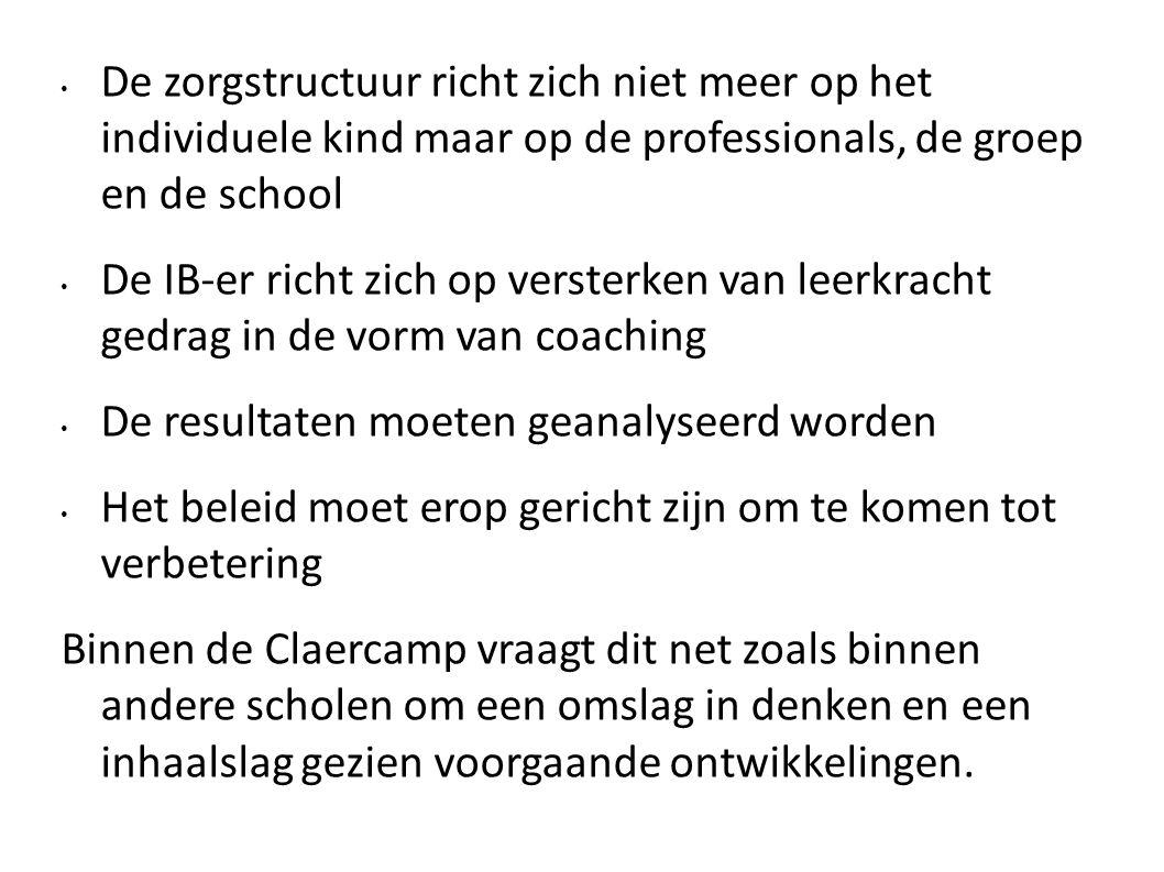 Ontwikkelingen binnen Noventa specifiek voor de IB-er Professionaliteit van de leerkracht is nodig omdat de zorg in de groep plaats moet vinden Leerkracht is verantwoordelijk ook voor de administratieve afhandeling IB-er krijgt een coachende rol en consulterende rol