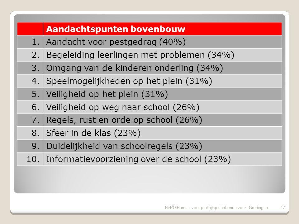 16 Aandachtspunten onderbouw 1.Speelmogelijkheden op het plein (31%) 2.Hygiene en netheid binnen de school (15%) 3.Veiligheid op weg naar school (15%) 4.Extra mogelijkheden goede leerlingen (15%) 5.Aandacht voor pestgedrag (15%) 6.Aandacht voor uitstapjes/excursies (15%)