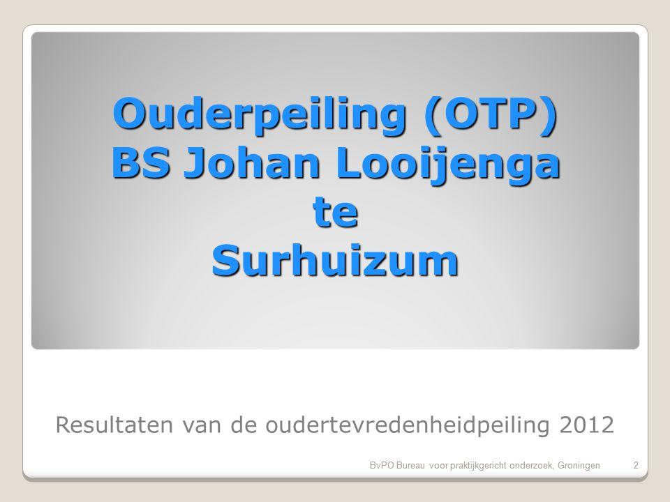 Resultaten Oudertevredenheidspeiling BvPO Bureau voor praktijkgericht onderzoek, Groningen www.bvpo.nl