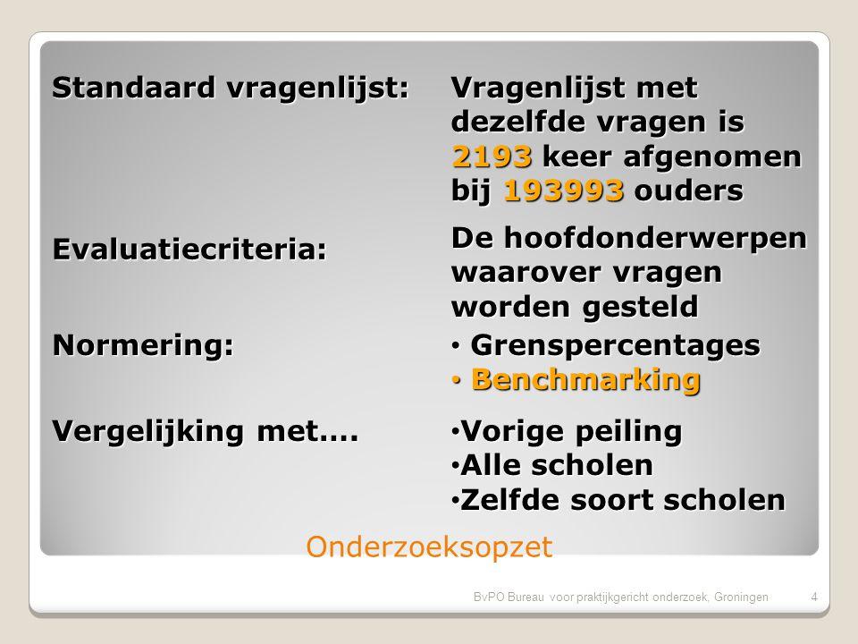 Algemene informatie over de school BvPO Bureau voor praktijkgericht onderzoek, Groningen3 Lijsten retour: 48 Rapportcijfer: 7.2 Rapportcijfer 2010: 7.7 Oordeel: zeer tevreden