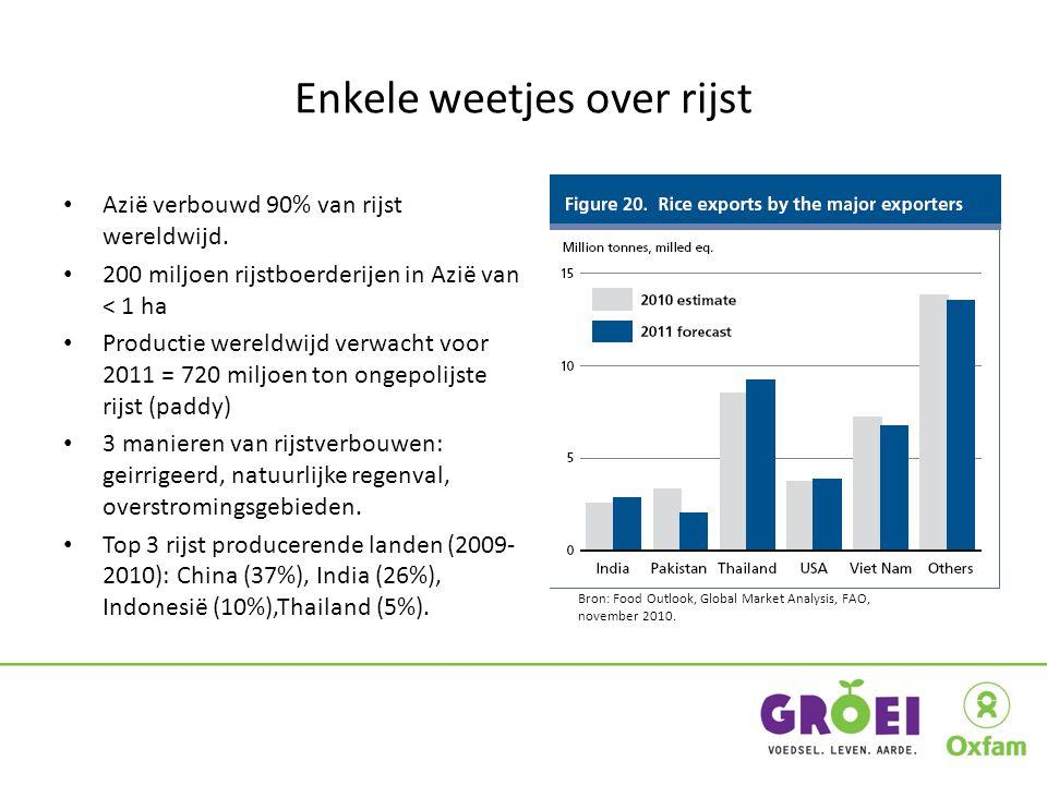 Enkele weetjes over rijst Azië verbouwd 90% van rijst wereldwijd.