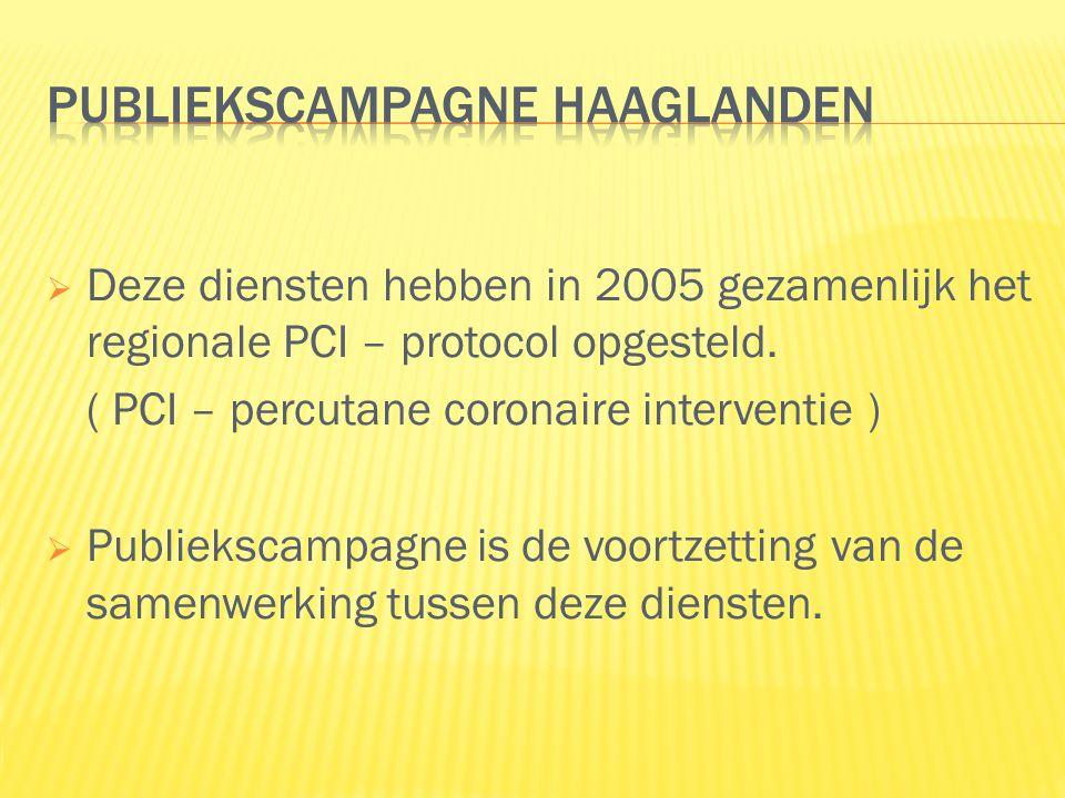  Deze diensten hebben in 2005 gezamenlijk het regionale PCI – protocol opgesteld.