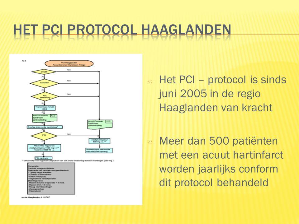 o Het PCI – protocol is sinds juni 2005 in de regio Haaglanden van kracht o Meer dan 500 patiënten met een acuut hartinfarct worden jaarlijks conform dit protocol behandeld