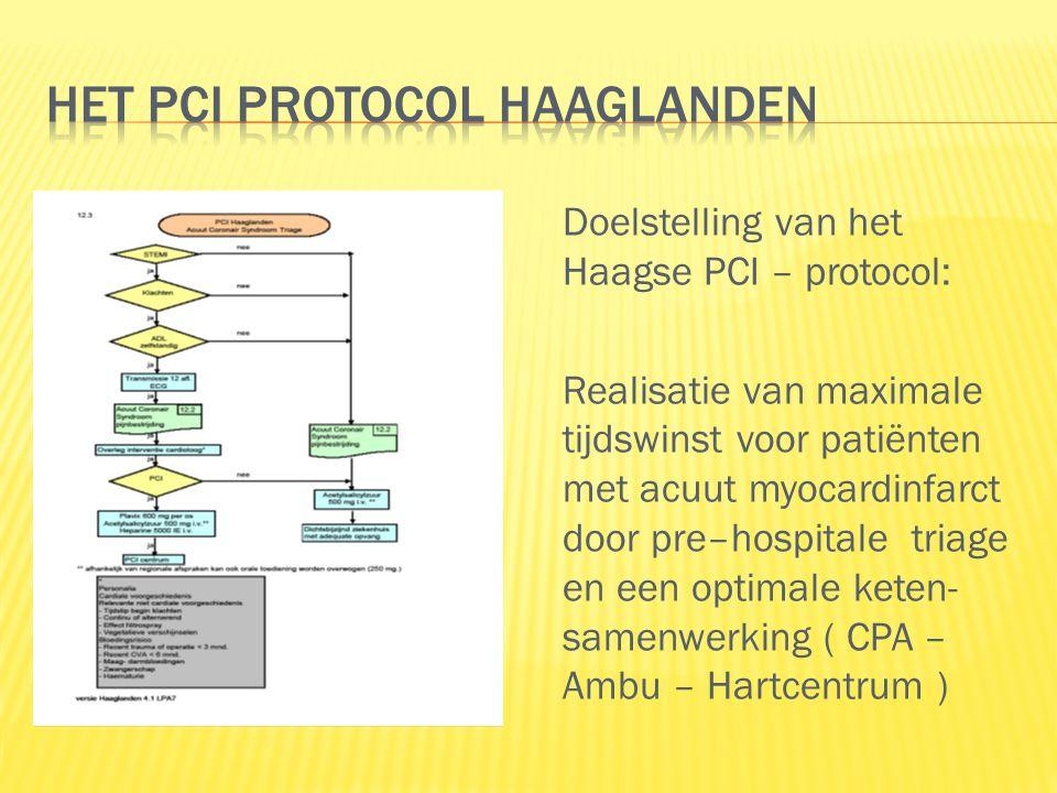 Doelstelling van het Haagse PCI – protocol: Realisatie van maximale tijdswinst voor patiënten met acuut myocardinfarct door pre–hospitale triage en een optimale keten- samenwerking ( CPA – Ambu – Hartcentrum )