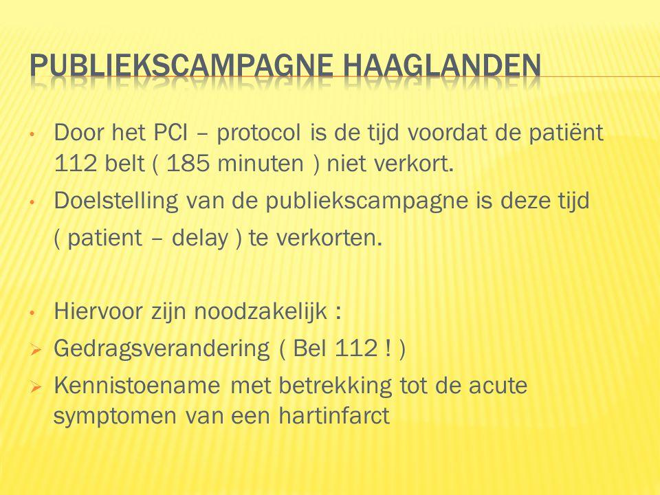 Door het PCI – protocol is de tijd voordat de patiënt 112 belt ( 185 minuten ) niet verkort.