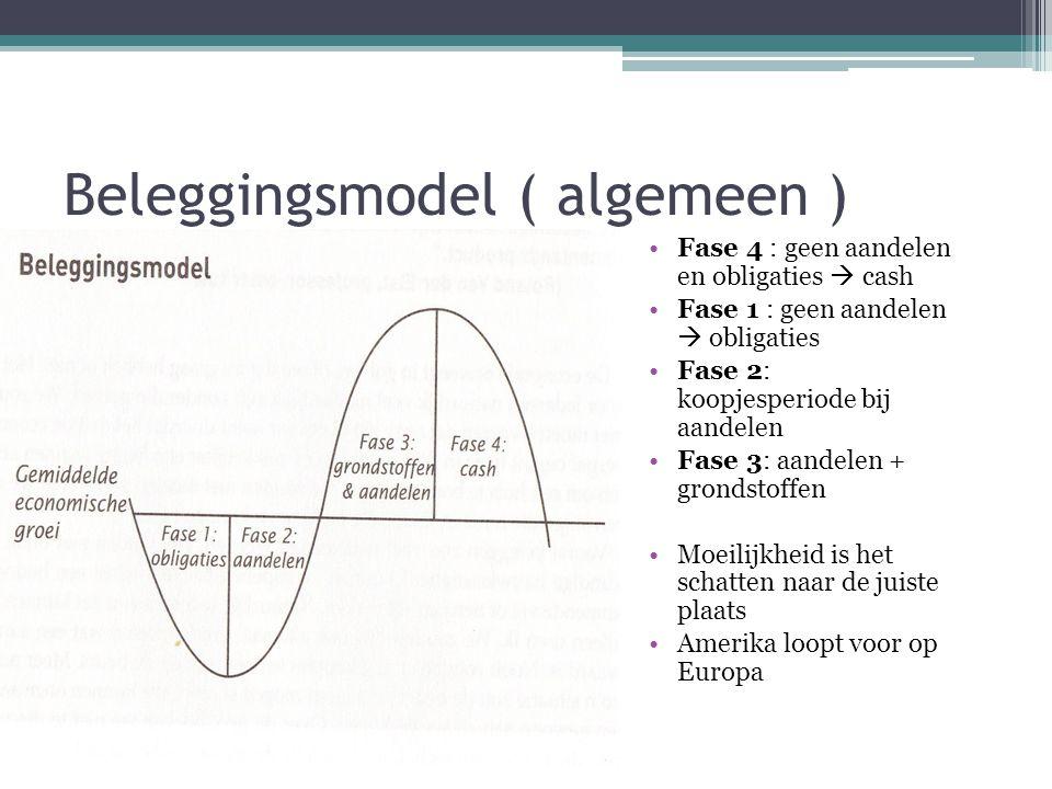 Beleggingsmodel ( algemeen ) Fase 4 : geen aandelen en obligaties  cash Fase 1 : geen aandelen  obligaties Fase 2: koopjesperiode bij aandelen Fase 3: aandelen + grondstoffen Moeilijkheid is het schatten naar de juiste plaats Amerika loopt voor op Europa
