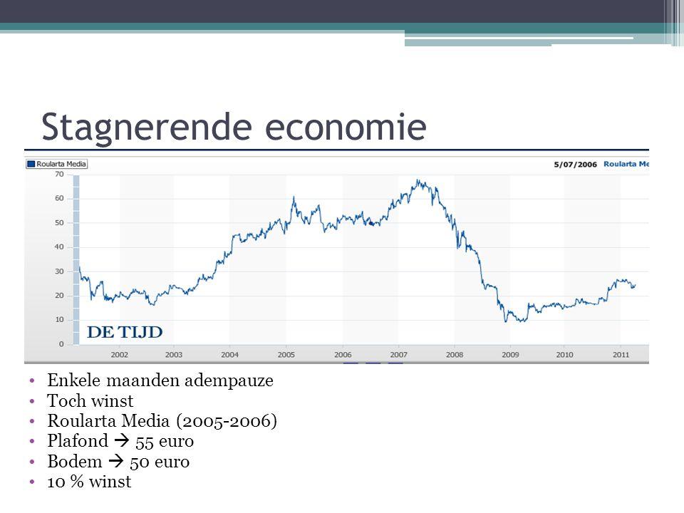 Stagnerende economie Enkele maanden adempauze Toch winst Roularta Media (2005-2006) Plafond  55 euro Bodem  50 euro 10 % winst