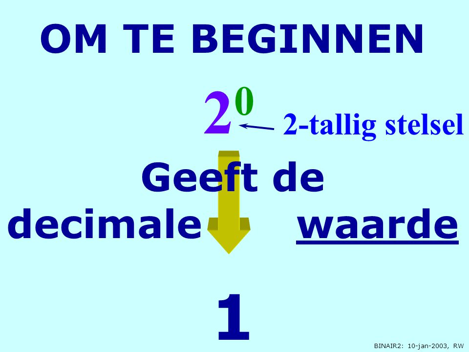 BINAIR2: 10-jan-2003, RW BINAIRE GETALLEN 2 0 1 0 1 0 2 3 8 10 = + 2 1 0 + 2 2 0 + 2 Decimale waarde Binaire waarde 1 x 80 x 10 x 41 x 2