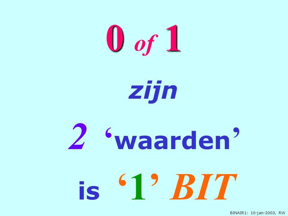 BINAIR1: 10-jan-2003, RW Wat betekent nu een BIT .