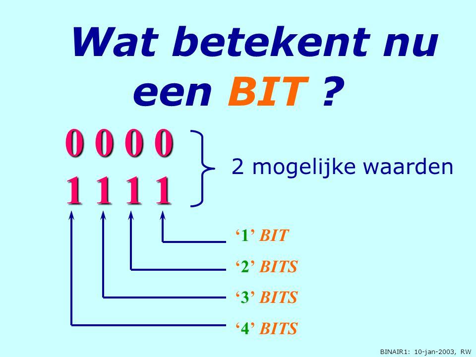 BINAIR1: 10-jan-2003, RW Wat betekent nu een BIT ? 0 0 0 0 1 1 1 1 '1' '1' BIT '2' '2' BITS '3' '3' '4' '4' 2 mogelijke waarden