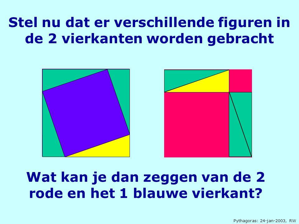 Pythagoras: 24-jan-2003, RW Stel nu dat er verschillende figuren in de 2 vierkanten worden gebracht Wat kan je dan zeggen van de 2 rode en het 1 blauw