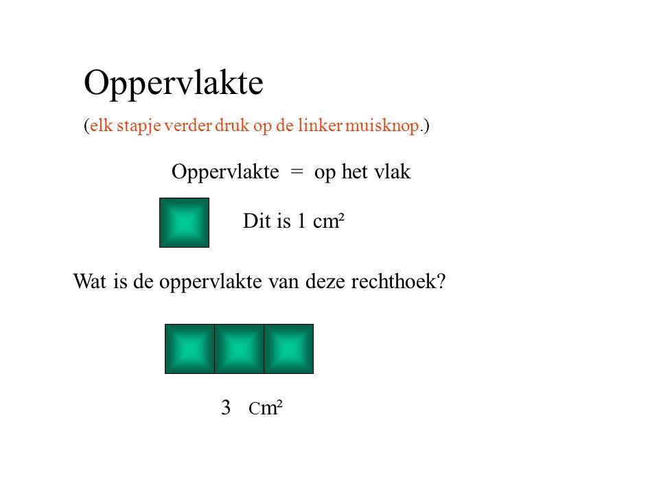 Oppervlakte (elk stapje verder druk op de linker muisknop.) Oppervlakte = op het vlak Dit is 1 cm² Wat is de oppervlakte van deze rechthoek? 3 C m²