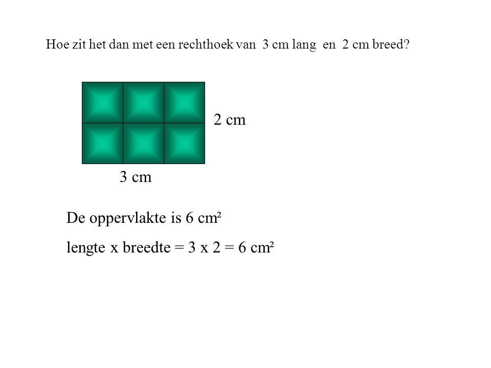 Hoe zit het dan met een rechthoek van 3 cm lang en 2 cm breed? 3 cm 2 cm De oppervlakte is 6 cm² lengte x breedte = 3 x 2 = 6 cm²