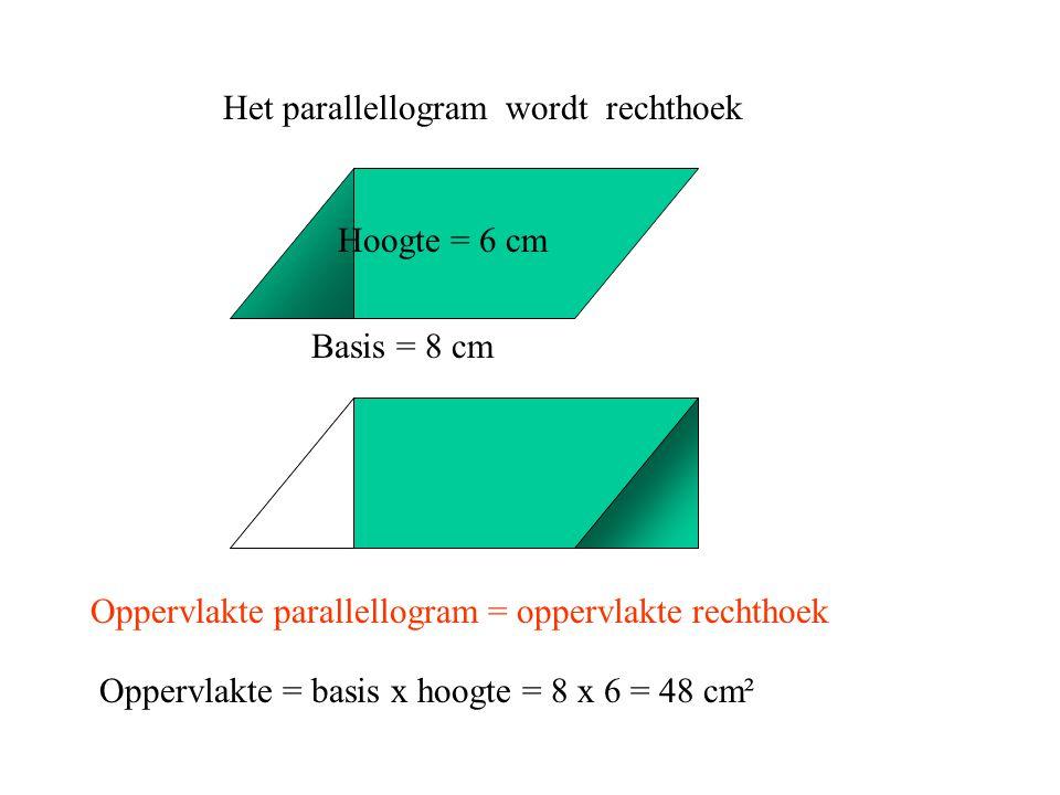 Het parallellogram wordt rechthoek Basis = 8 cm Hoogte = 6 cm Oppervlakte parallellogram = oppervlakte rechthoek Oppervlakte = basis x hoogte = 8 x 6