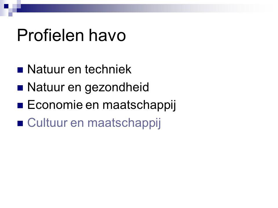 Natuur en techniek Natuur en gezondheid Economie en maatschappij Cultuur en maatschappij