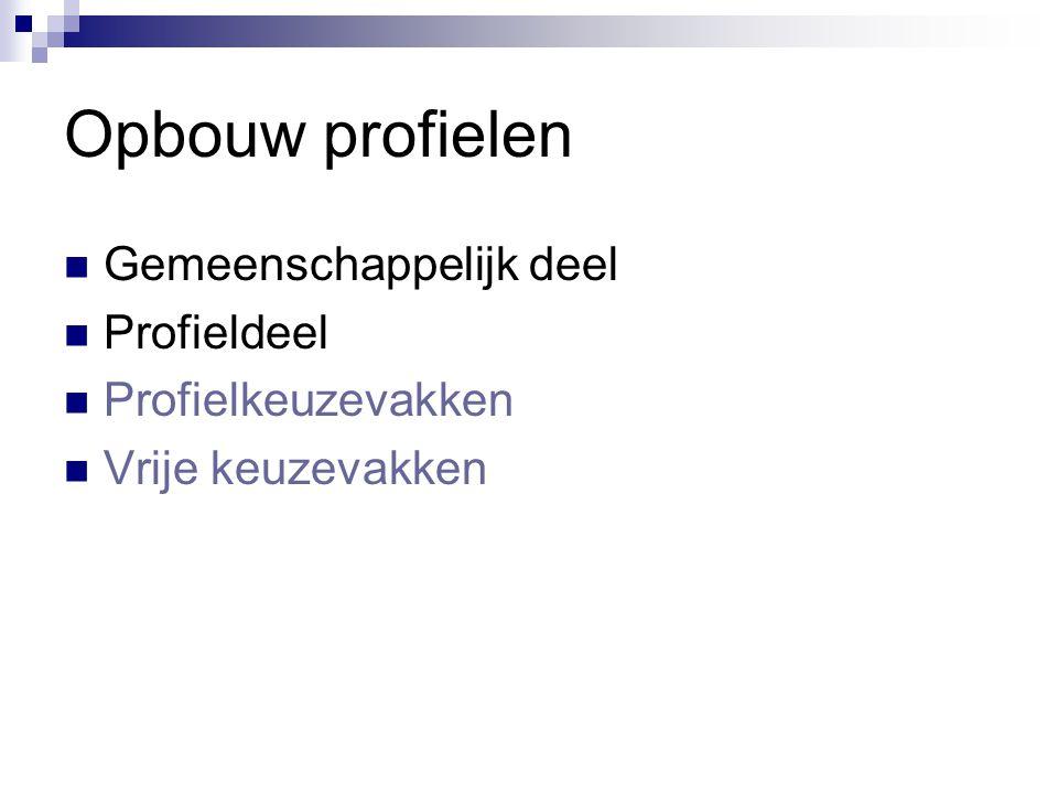Opbouw profielen Gemeenschappelijk deel Profieldeel Profielkeuzevakken Vrije keuzevakken