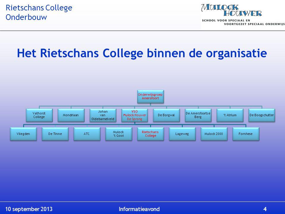 Rietschans College Onderbouw 10 september 2013 Informatieavond 4 Het Rietschans College binnen de organisatie Onderwijsgroep Amersfoort Vathorst Colle