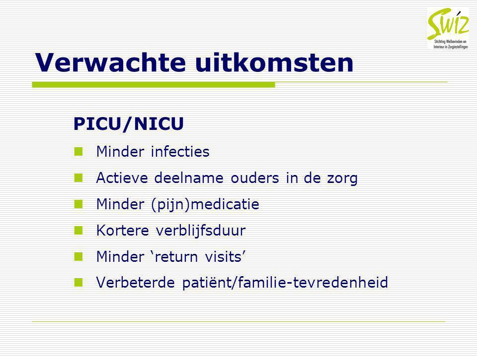 Verwachte uitkomsten PICU/NICU Minder infecties Actieve deelname ouders in de zorg Minder (pijn)medicatie Kortere verblijfsduur Minder 'return visits'