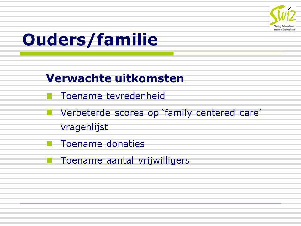 Ouders/familie Verwachte uitkomsten Toename tevredenheid Verbeterde scores op 'family centered care' vragenlijst Toename donaties Toename aantal vrijw