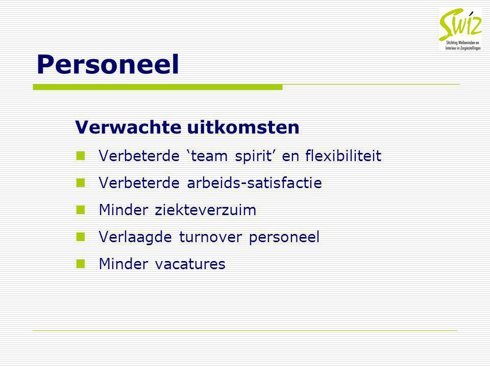 Personeel Verwachte uitkomsten Verbeterde 'team spirit' en flexibiliteit Verbeterde arbeids-satisfactie Minder ziekteverzuim Verlaagde turnover person