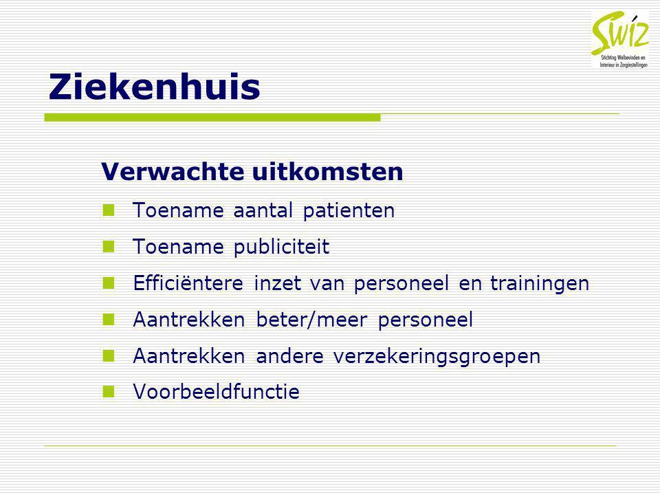 Ziekenhuis Verwachte uitkomsten Toename aantal patienten Toename publiciteit Efficiëntere inzet van personeel en trainingen Aantrekken beter/meer pers